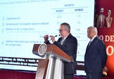 Presentan medidas de rescate financiero a Pemex